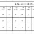 その他Vol.17 配偶者控除の改正  ~103万円の壁を超えられるか~
