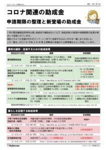 コロナ関連特別号 「主な助成金等の申請期限」のサムネイル